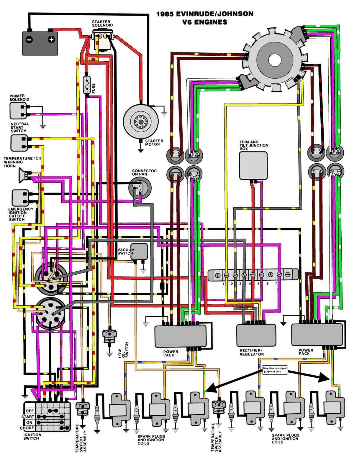 mastertech marine evinrude johnson outboard wiring diagrams in 70 hp evinrude wiring diagram?resize\\\\\\\=665%2C853\\\\\\\&ssl\\\\\\\=1 hp wiring diagram hp wiring diagram for pavilion \u2022 indy500 co Johnson Ignition Switch Wiring Diagram at bayanpartner.co