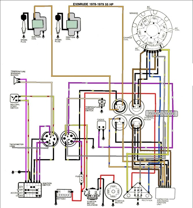 2000 Sterling Wiring Diagram. Sterling Trucks Electrical Diagrams ...