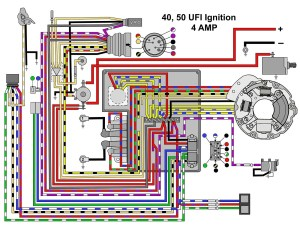 76 Evinrude Wiring Diagram | Fuse Box And Wiring Diagram