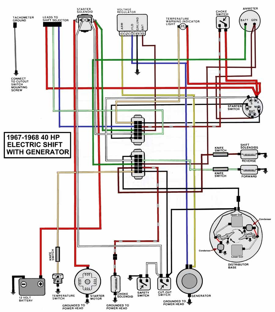 P Johnson Motor Diagram Wiring Third Level Stepper Wire Harness Diagrams Electrical Outboard 200 Hp