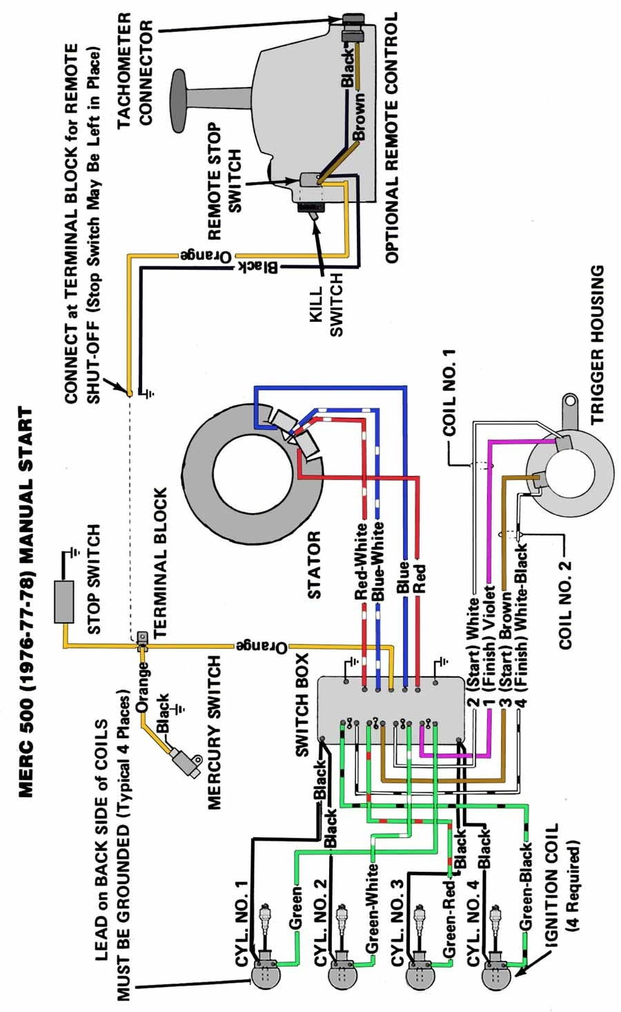 Wiring Diagram 1999 Mercury Outboard : Mercury efi wiring diagram schemes