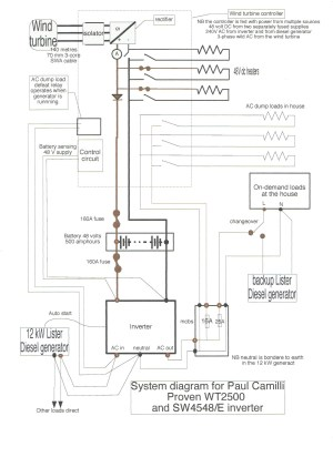 Ac Electrical Wiring Diagrams Generator | Fuse Box And