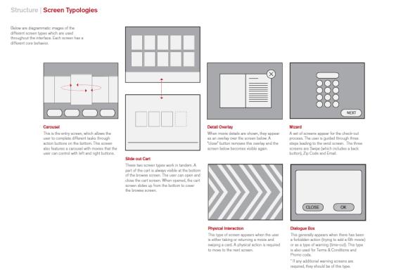 Redbox Kiosk UI 2.0 (Wires 2010)