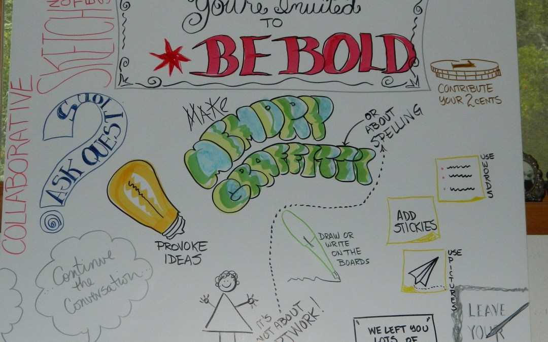 TEDx San Antonio and Collaborative Sketchnoting