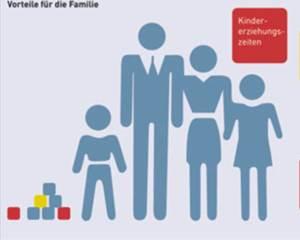 Grafik: Deutsche Rentenversicherung
