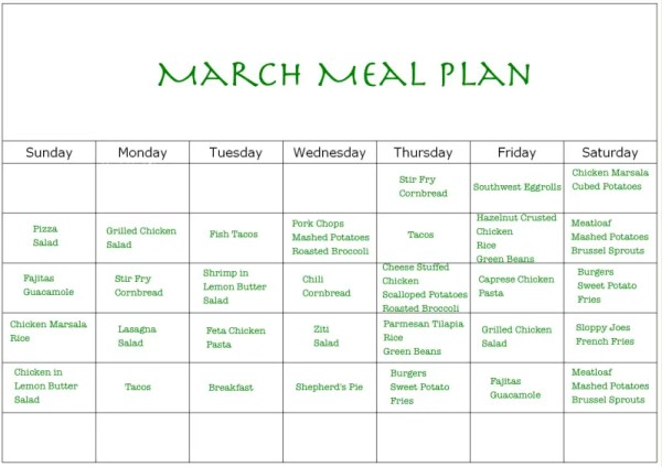 Monthly Meal Planning and Shopping - Stilettos & Diapers