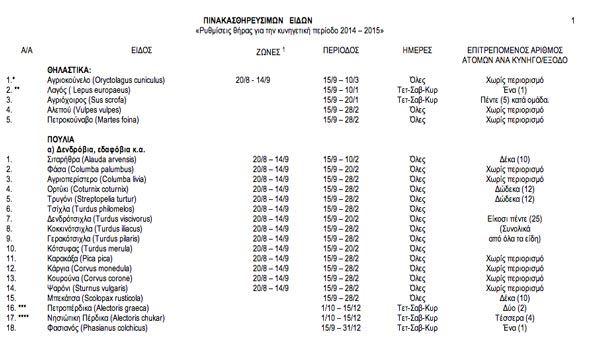 rithm1 ΚΥΝΗΓΟΣ ΚΥΝΗΓΙ ΚΥΝΗΓΕΤΙΚΗ ΠΕΡΙΟΔΟΣ 2014 2015