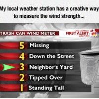 Trash Can Wind Meter