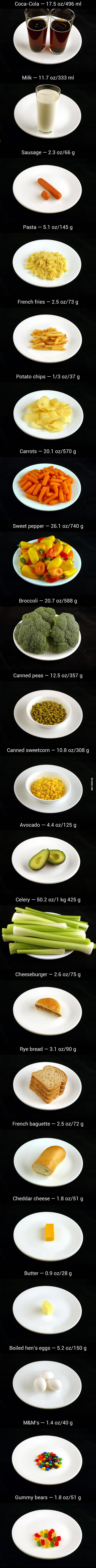 That's What 200 Calories of Food Looks Like