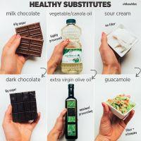 39 Genius Food Swaps To Lose Weight Fast