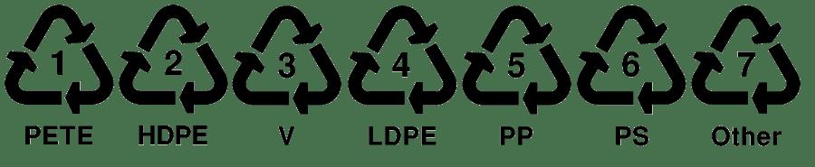 Kjenn din fiende, sier de. Her er sju ulike typer plast du må vite om.