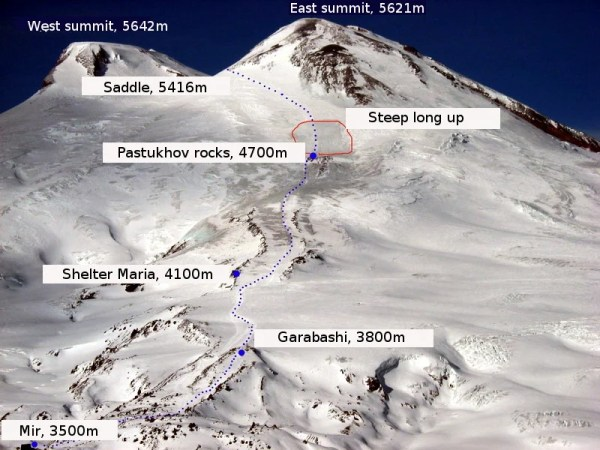Climb Mt Elbrus independently Complete itinerary