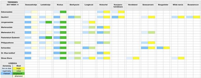 Stinzenflora-monitor Kalender 17.08 Klik op afbeelding om te vergroten