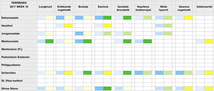 Stinzenflora-monitor Kalender 17.18 Klik op afbeelding om te vergroten