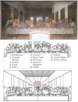 Quelle: http://appunti.studentville.it/mappe_concettuali/mappa/mappa_concettuale_cenacolo_leonardo