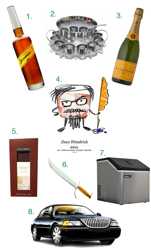 My Holiday Cocktail Gift Guide // stirandstrain.com