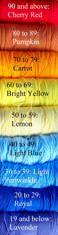 crochet blanket sizes chart