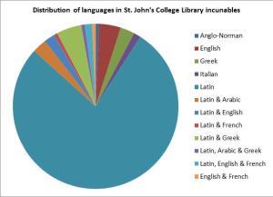 Languages_graphic