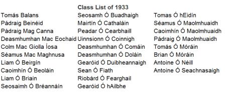 1933 Class List