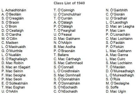 Class List 1940