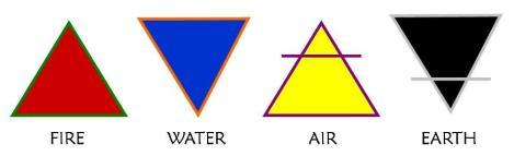 element-symbols.jpg.jpegPERFECT