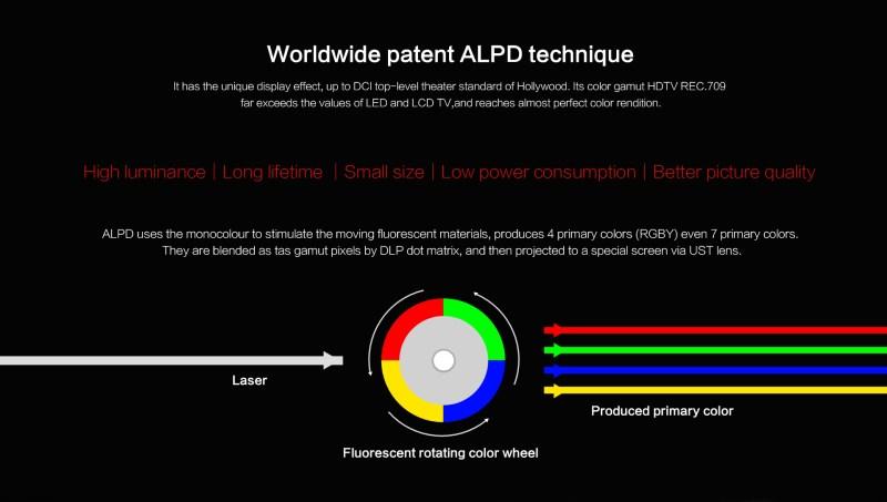 ALPD Advanced Laser Phosphor Display 1