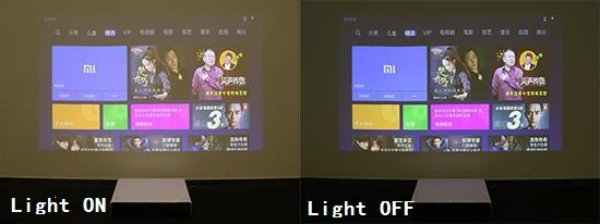 Xiaomi Mijia Laser TV First Detail Review, the Best Laser TV