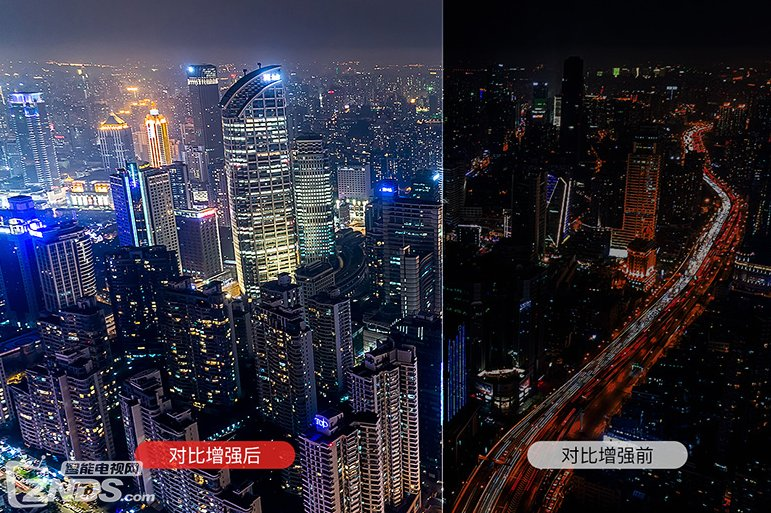 HDR with or without