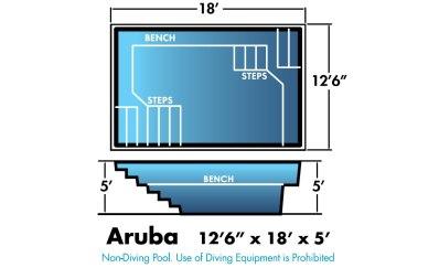 "Aruba 12'6"" x 18' x 5'"