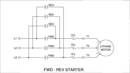 square d reversing contactor wiring diagram wiring diagram square d motor starter wiring diagram image about
