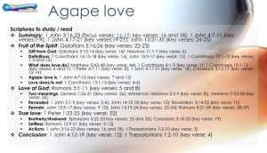graphic outline for the agape love Bible study
