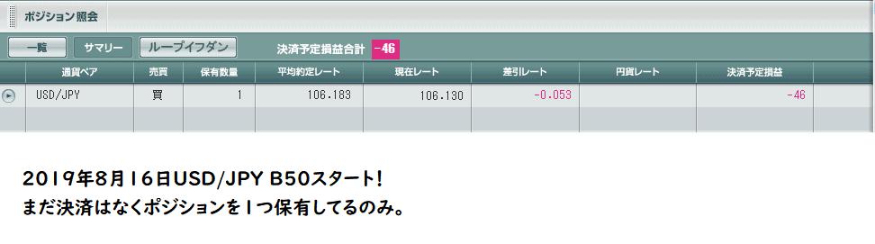 ループイフダン 米ドル円 成績