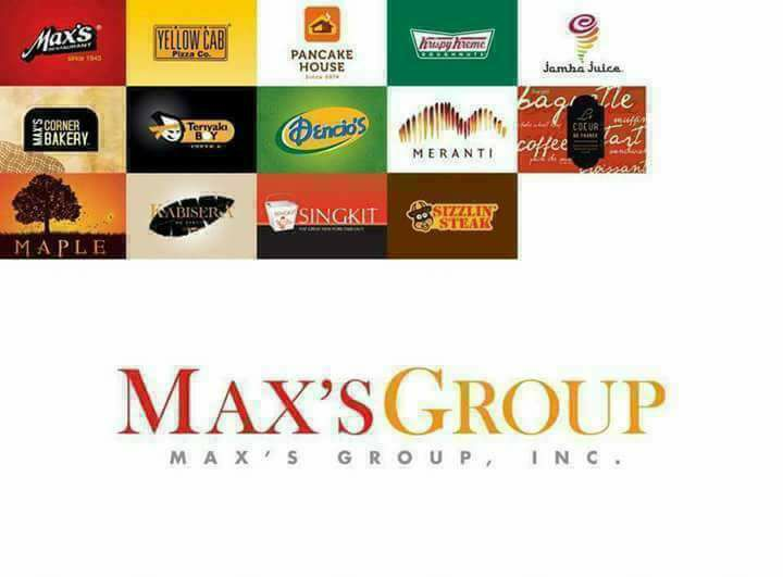 max's group
