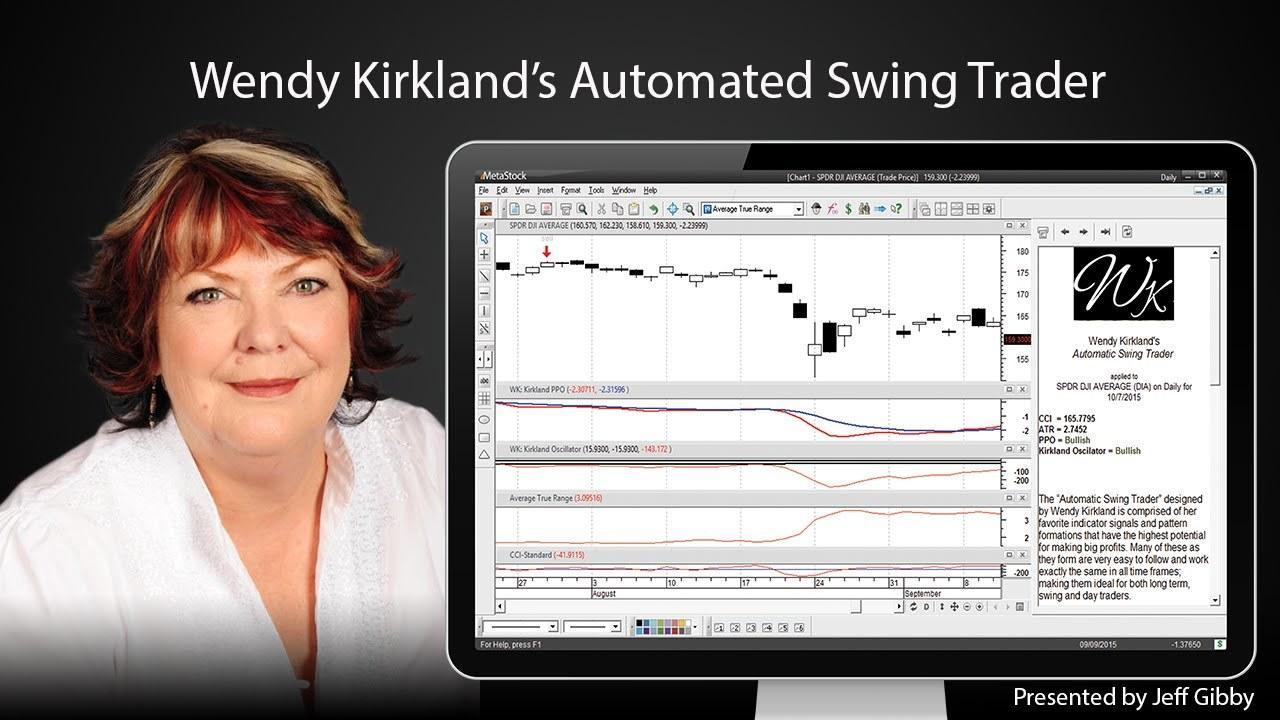 Wendy Kirkland, Options Trader