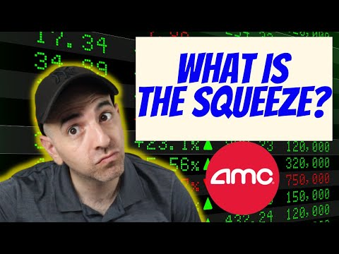 What Is A Rapid Squeeze/Gamma Squeeze? How Will AMC STOCK Receive To 100K  (Explained)