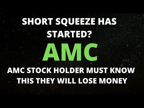 AMC STOCK SHORT SQUEEZE HAS STARTED?