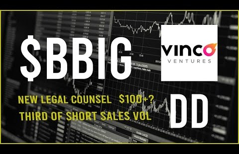 $BBIG Inventory Due Diligence & Technical evaluation  –  Attach prediction (thirteenth Update)