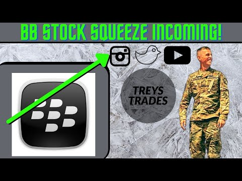 BB STOCK SHORT SQUEEZE SHORT TERM POTENTIAL! // BB Stock Change (Technical Diagnosis)