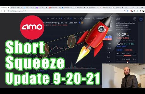 AMC Short Squeeze 9-20-21   Boy, These Ethics Concerns Delight in been Timed Completely