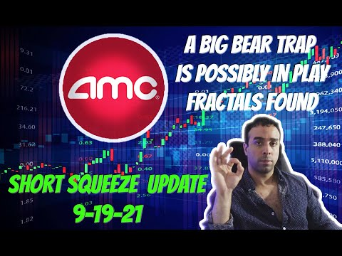 AMC Stock | AMC is possibly constructing for a mammoth hold trap. Technical trader explains why.