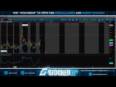 STOCK MARKET LIVE – SHORT SQUEEZES + All Time Highs