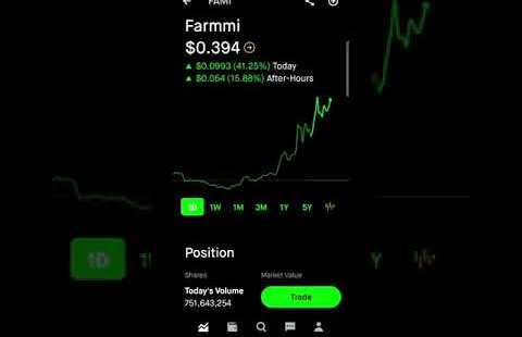 FAMI Inventory Replace – Farmmi Inventory Is Involving To Pump!