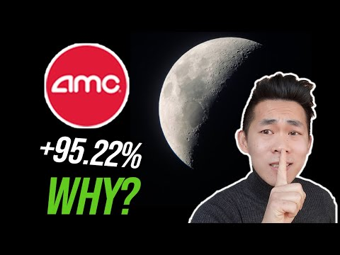 🔥Why the AMC Short Squeeze modified into once NOT this day 🔥 & the next Gamma Squeeze shall be bigger…