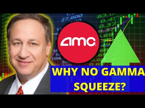 THIS IS WHY THE GAMMA SQUEEZE DIDN'T HAPPEN- AMC STOCK UPDATE