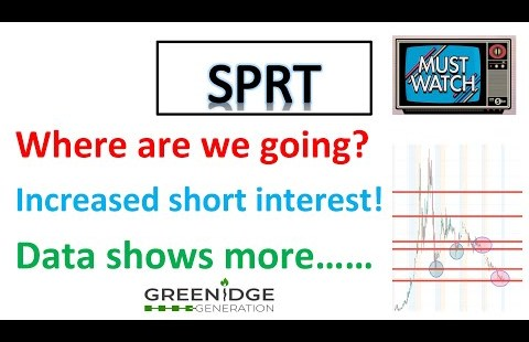#SPRT 🔥 Where are we heading? Ought to aloof you be adding more? Will we bound up? Few info!🔥