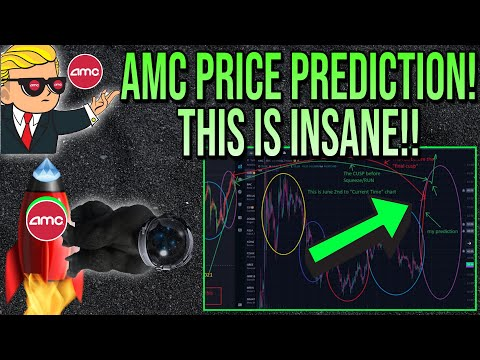 🚀 AMC STOCK PRICE PREDICTION! WE ARE GOING TO THE MOON!