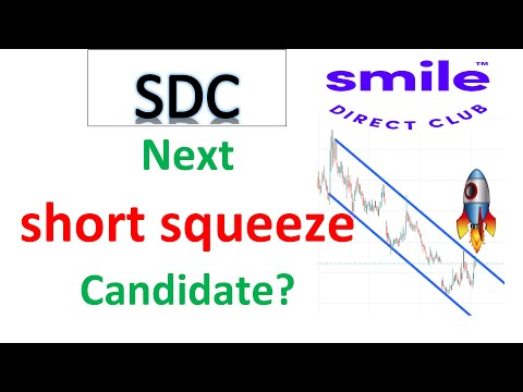 #SDC🔥 is it the next quick squeeze candidate? What records is showing? Mark analysis #SmileDirectClub