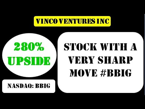 Vinco Ventures Inc Stock with a extraordinarily gripping streak #bbig stock