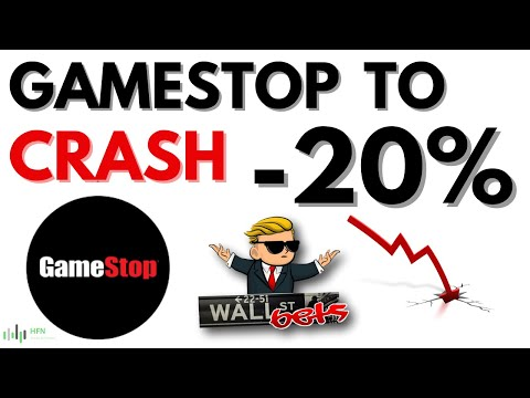 Gamestop Stock Prediction – Will GME Stock Quick Squeeze Yet again? WATCH NOW!!!