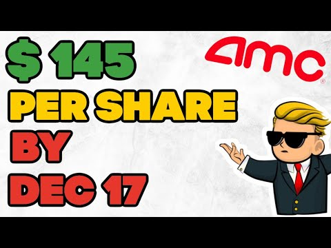 AMC Stock – Right here We Trot Every other time With This